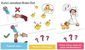 Kunci jawaban patkai ditangkap oleh monster brain out. Kunci Jawaban Game Brain Out Terlengkap Level 81 150