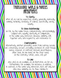essay education topics for class 6th