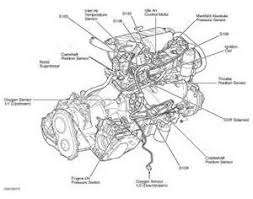 similiar pt cruiser belt diagram keywords 2004 pt cruiser engine diagram 2005 chrysler pt cruiser engine codes