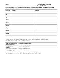 Everyday Use Character Chart Answers Character Inferences Worksheets Teachers Pay Teachers