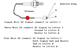 oxygen sensor wiring diagram wiring diagram and schematic design universal o2 sensor wiring diagram diagrams and schematics 7 mon multiple wire