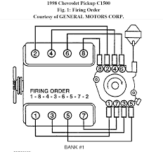 chevy 350 distributor wiring diagram with chevy 350 wiring diagram ramjet 350 wiring diagram chevy 350 distributor wiring diagram with chevy 350 wiring diagram to distributor