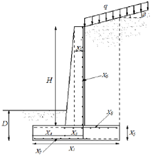Small Picture Cross section of the RCC retaining wall Figure 1 of 1