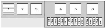 bmw x5 e53 2000 2006 fuse box diagram auto genius bmw x5 fuse box diagram luggage compartment