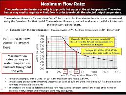 On Demand Water Heater Sizing Chart Rinnai Water Heater Sizing Water Heater Flow Rate Chart Gas