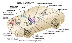 cad center chandkheda shares image which list of cad center chandkheda shares image which list of automobile accessories used in car assembly these accessories plays a great role in mechanism of