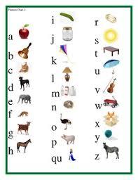 Abeka Phonics Chart 2 A Beka Abeka Basic Phonics Charts
