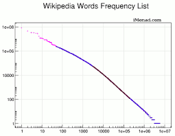 Wikipedia Word Frequency List