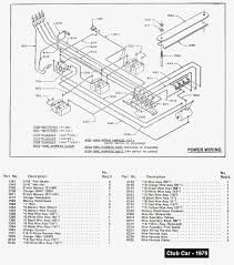 Unique wiring diagram for 36 volt yamaha golf cart club car