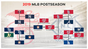 2019 Mlb World Series Bracket Playoff Results As Nationals