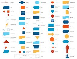 End Of Process Flow Chart Symbol Standard Flowchart Symbols And Their Usage Basic Flowchart