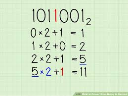Decimal Conversion Chart New Time Conversion Chart Beautiful How To Convert From Binary To