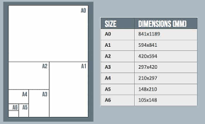 Envelope Size Chart For Printers Paper Size Guide Printing Services London