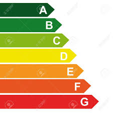 Electrical Chart Energy Class Energieberatung Bar Chart Efficiency Rating Electrical