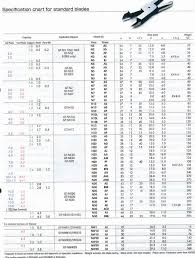 Metcal Soldering Tip Chart Soldering Anti Static Thermometers Philippines 2013
