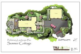 Small Picture Garden Design Garden Design with landscape plan drawing Google