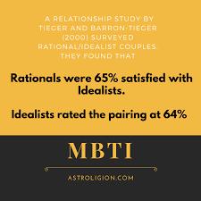 Mbti Relationship Chart Infj Relationships With Each Mbti Type Astroligion Com