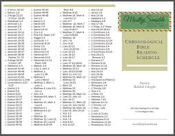 Read The Bible In A Year Chronological Chart Printable Chronological Bible Reading Chronological Bible