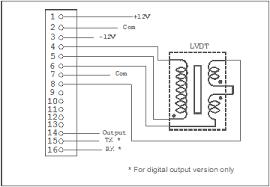 lvdt digital signal conditioner el series singer instruments el 35c