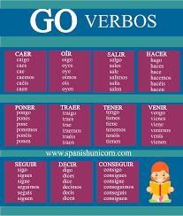 Spanish Grammar Course Irregular Present Tense Verbs