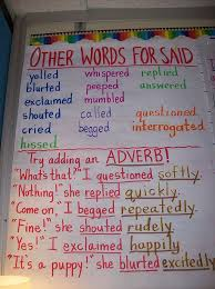 best teaching vocabulary images teaching ideas other words for said and suggestions for adverbs too anchor chart life in