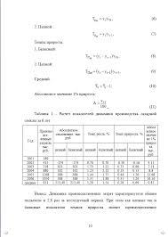 Для студентов ВГАУ курсовые работы по всем специальностям   Петра i Расчет показателей динамики производства в курсовой работе