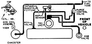 repair guides vacuum diagrams vacuum diagrams autozone com 2 1988 2 0l engine