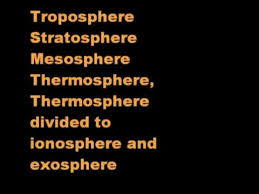 Image result for the 5 layers of the atmosphere