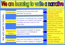 classroom descriptive essay particular durdgereport web classroom descriptive essay particular