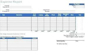 Mileage Reimbursement Form Excel Expenses Report Template Expense ...