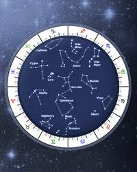 Sidereal Astrology Vedic Birth Chart Calculator Free
