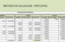 Inventario Excel Planillaexcel Descarga Plantillas De Excel Gratis