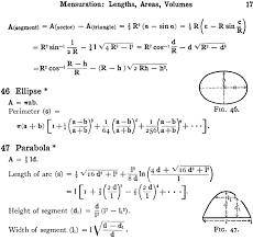 hudson formula and other padé approximations