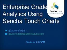 Sencha Touch Charts Senchacon 2013 Enterprise Grade Analytics Using Sencha