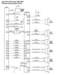 jeep grand cherokee limited radio wiring diagram images  97 jeep grand cherokee limited radio wiring diagram images 97 jeep grand cherokee factory amp wiring diagram auto wiring diagram 1998 radio ford best