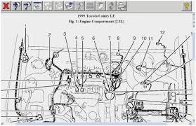 1999 toyota camry engine diagram wiring diagram show 1999 toyota engine diagram wiring diagram datasource 1999 toyota camry engine diagram 1999 toyota camry engine diagram