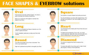 eyebrow shaping for face shape. face shapes and eyebrows solutions infographic eyebrow shaping for shape