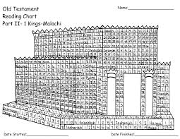Old Testament Reading Chart Part Ii Reading Charts