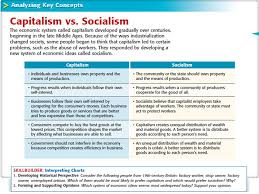 Socialism Vs Capitalism Chart Aim What Philosophies Come From The Industrial Revolution