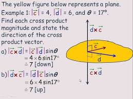 Cross Product Chart The Cross Product Avi Good Summary At About 6 Minute Mark