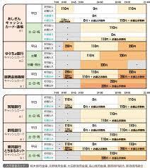 常陽 銀行 手数料