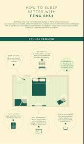 bedroom feng shui design. Charles Clinkard Feng Shui Bedroom Design M