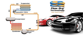 how car air conditioner works. automotive air conditioning - how it works car conditioner