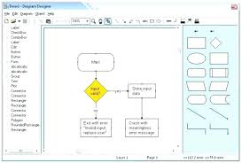 Venn Diagram Maker 2 Circles Venn Diagram Maker Free