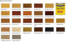 Minwax Oil Based Stain Color Chart Picking A Stain Color Renovated Haven In 2019 Floor