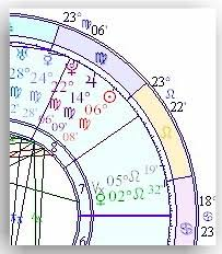 Soulmate Composite Chart The Composite Chart Relationship Astrology