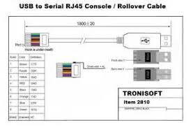 for the cat 5 cable rj45 jack wiring diagram pictures to pin on for the cat 5 cable rj45 jack wiring diagram pictures to pin pinsdaddy