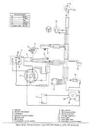 Ezgo Battery Installation Diagram Ezgo PDS Wiring-Diagram