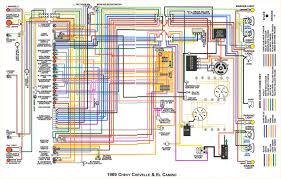 1967 el camino painless wiring diagram example electrical wiring 1978 El Camino Specifications 1967 chevelle wiring diagram pdf britishpanto rh britishpanto org 1972 el camino body diagrams 1972 el