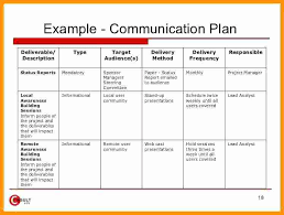 Advertising Plan Template Inspiration Marketing Communications Plan Template Communication Campaign